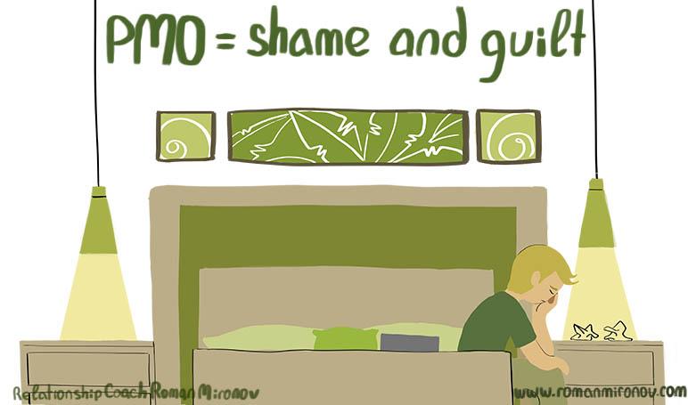 shame-guilt