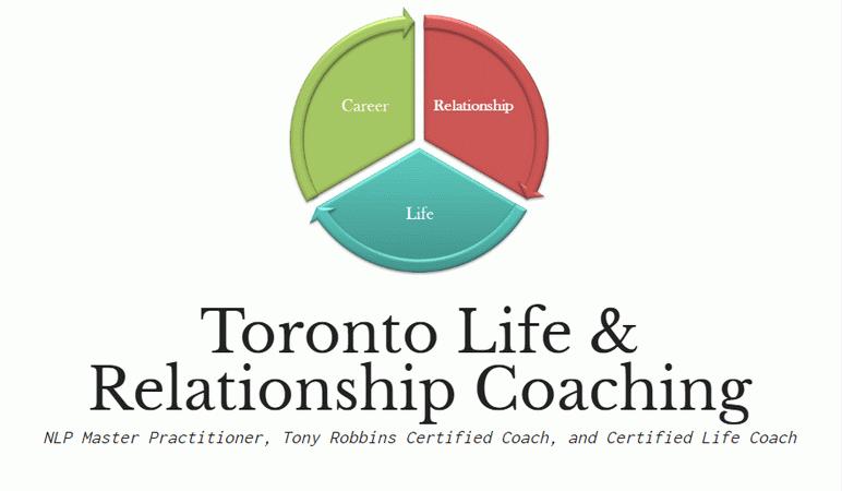 Life-coach-Toronto-best-blog-Jonathan-Thomas