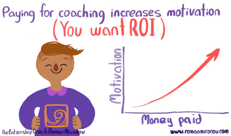 pay-money-coaching-motivation