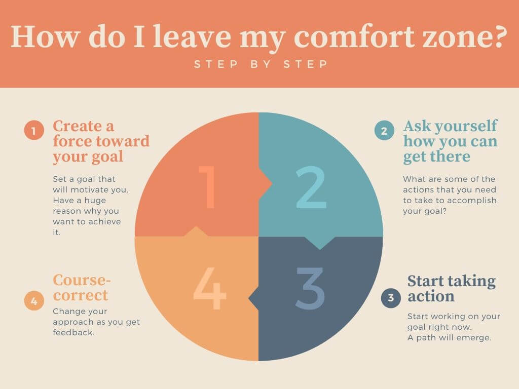 leaving-comfort-zone
